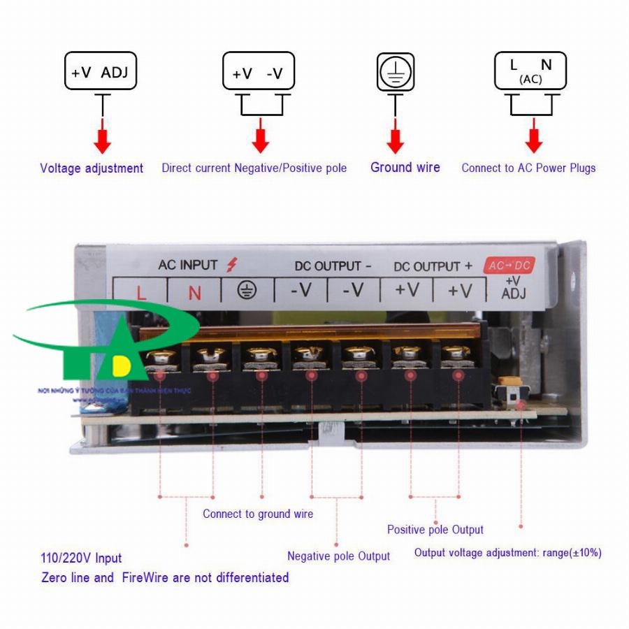 Hướng dẫn Kí hiệu kết nối trên bộ nguồn tổng DC12V
