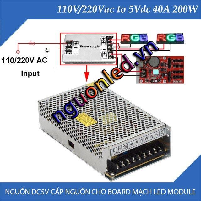 Nguồn DC5V 40A không quạt, loại tốt, giá rẻ BH 1 năm, nguonled.vn