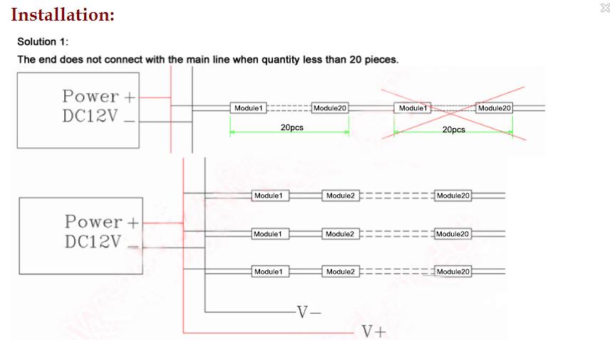 led module ba ba bóng màu đỏ loại tốt dành cho quảng cáo mua tại nguonled.vn