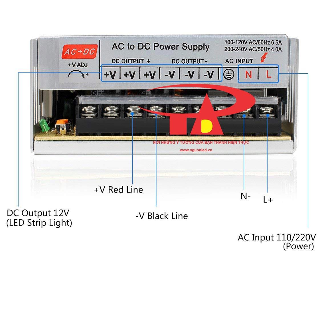 Hướng dẫn Kí hiệu kết nối trên bộ nguồn tổng DC5V