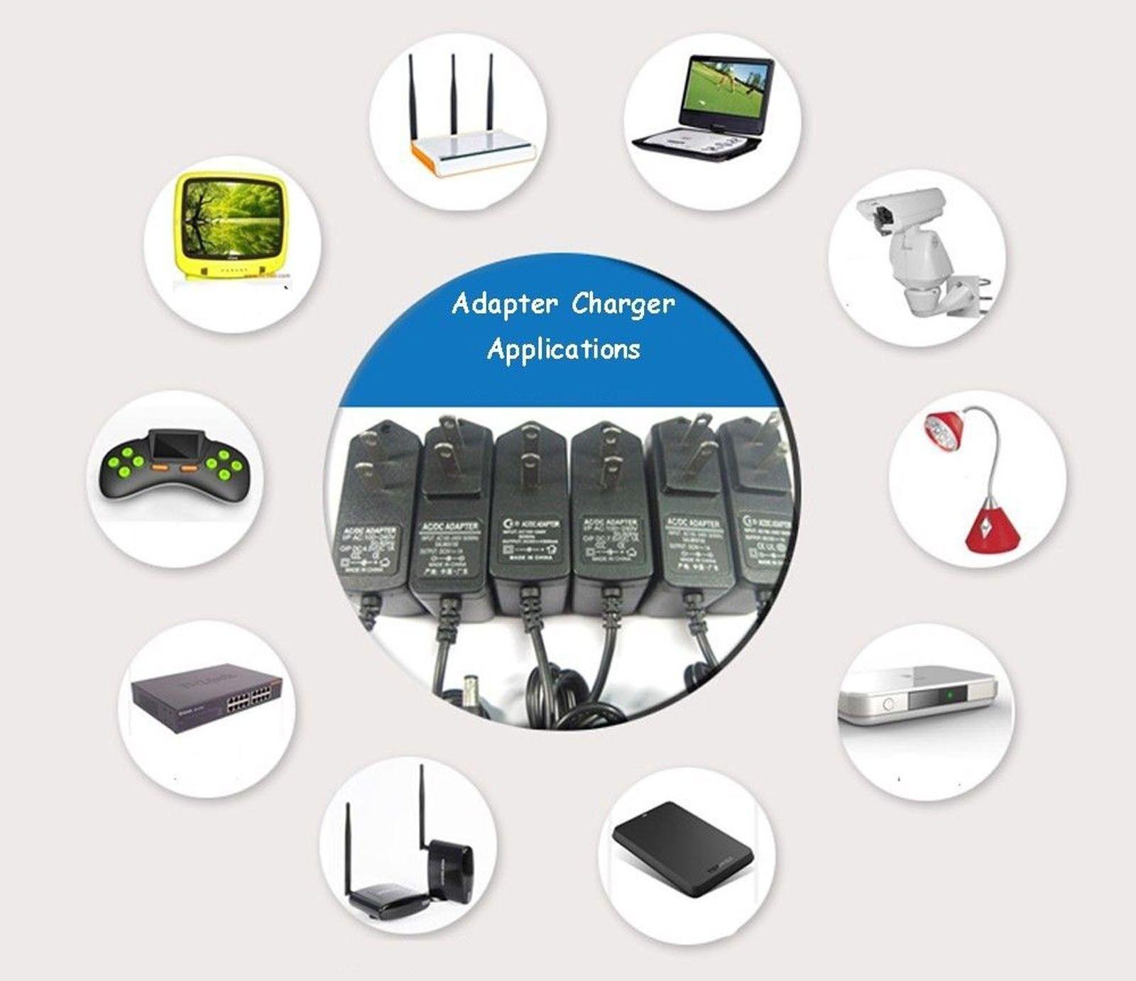 Adapter 12V 4A loại tốt dùng cho camera bảo hành 1 năm