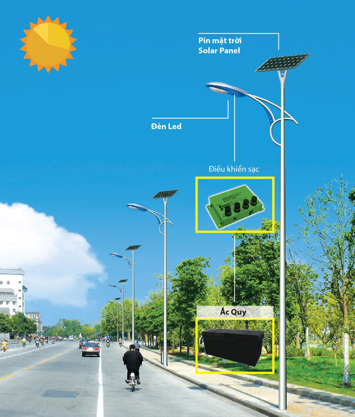 lắp đặt đèn đường năng lượng mặt trời chiếu sáng đô thị