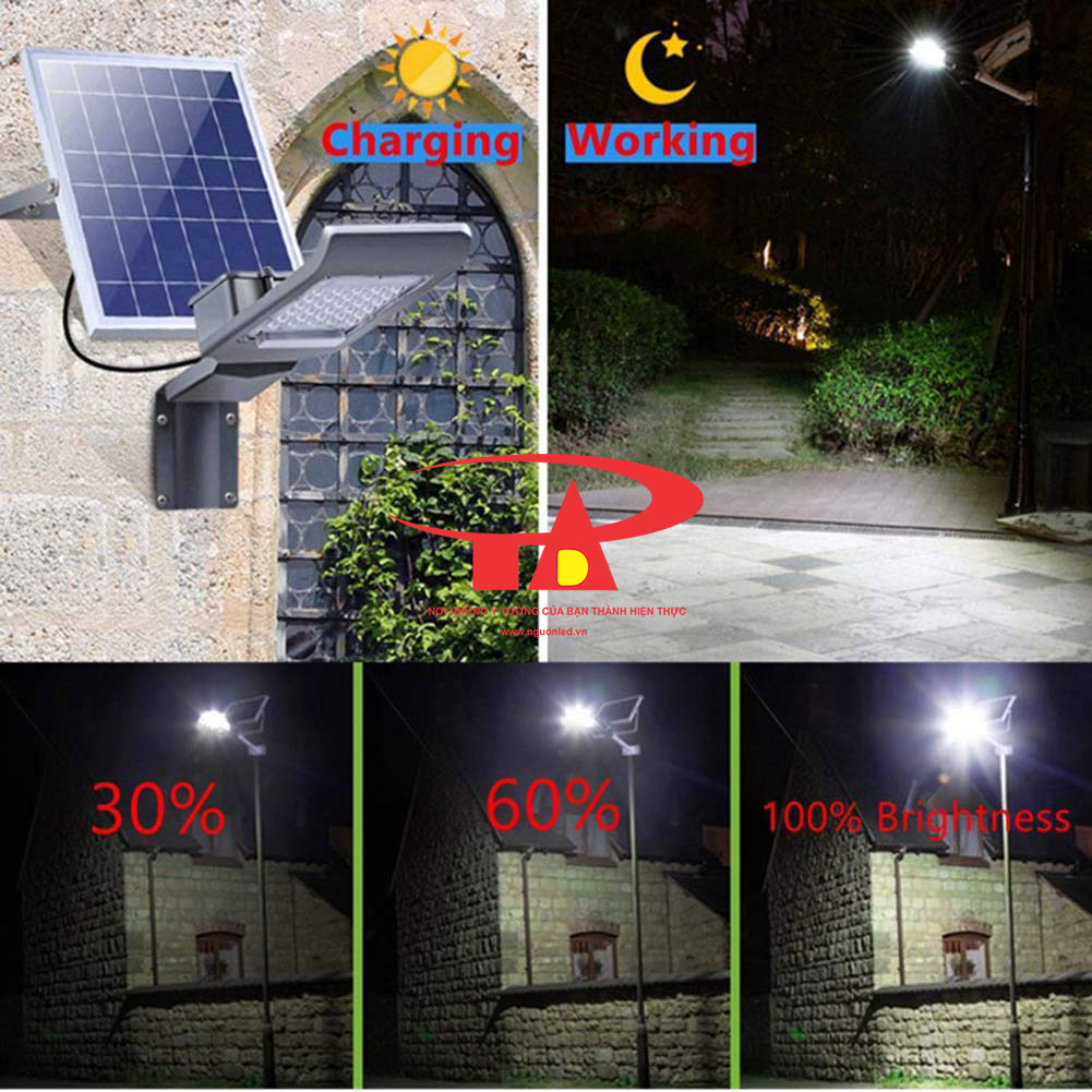 nguyên lý hoạt động của đèn đường năng lượng mặt trời 50w công suất mạnh