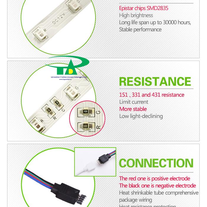 Led dây 5050 loại tốt, giá rẻ, siêu sáng, nguonled.vn