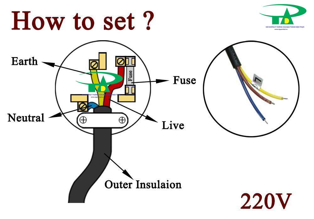 Hướng dẫn cách cài đặt, lắp ráp, chọn sản phẩm pha led ngoài trời chất lượng cho Quý Khách, nguonled.vn