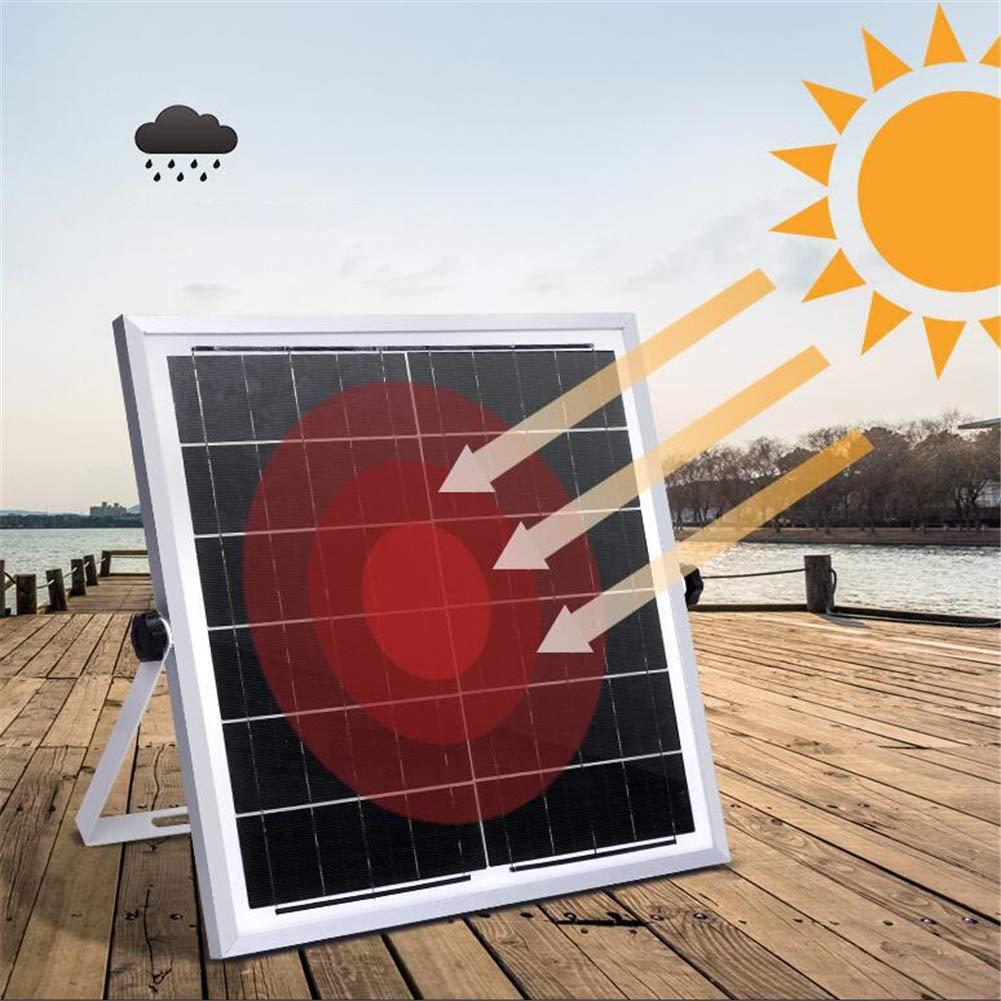 tấm pin mặt trời của đèn led pha thấu kính siêu sáng