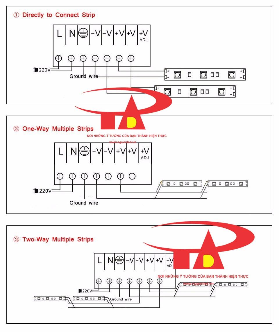 Hướng dẫn cách cài đặt bộ nguồn DC24V loại tốt, giá rẻ, chất lượng, đủ ampe mua tại nguonled.vn