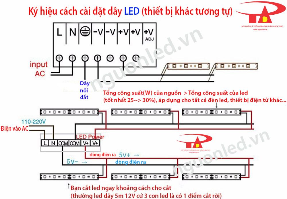 Hướng dẫn cách cài đặt bộ nguồn DC5V loại tốt, giá rẻ, chất lượng, đủ ampe mua tại nguonled.vn